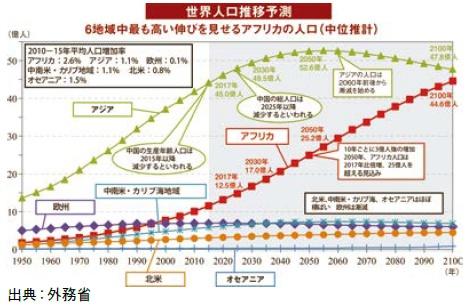 日本の経済成長率の推移 - 世界経済のネタ帳